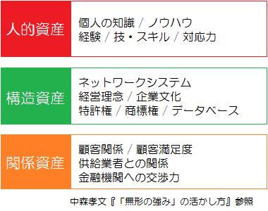 chitekishisan1